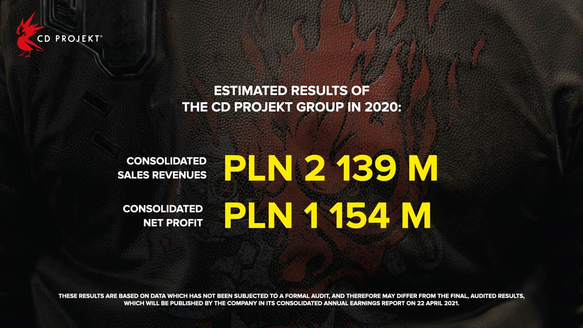 درآمد بالای CDPR از فروش Cyberpunk 2077
